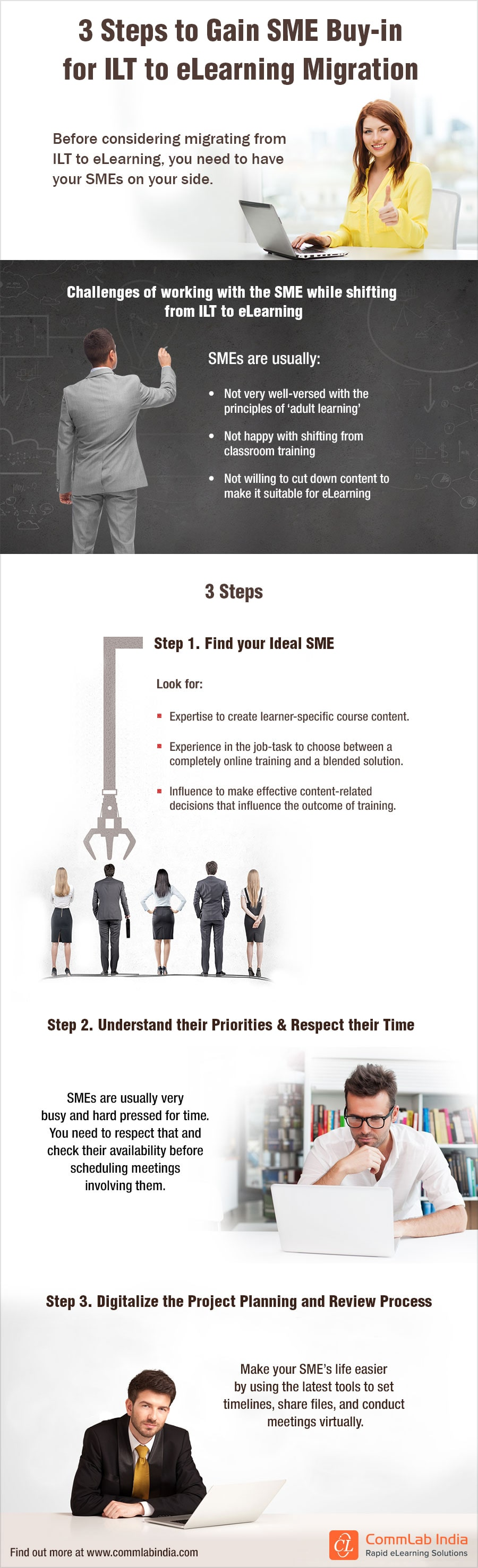 ILT to eLearning Migration: 3 Steps to Gain SME Buy-in