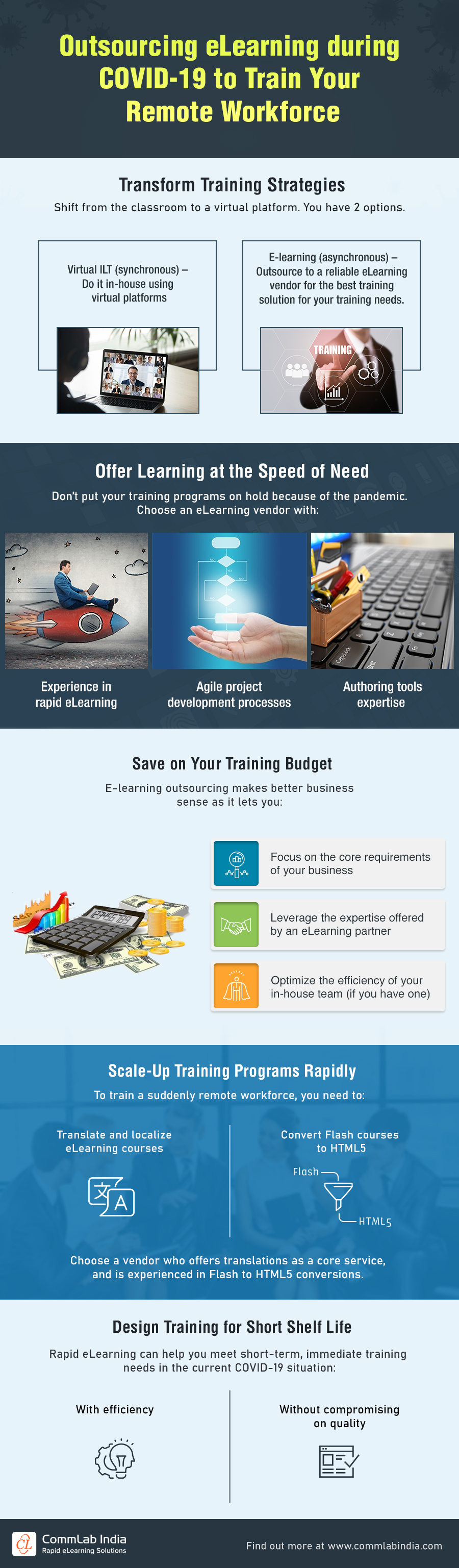 eLearning Outsourcing: Build Effective Training for Your Remote Workforce