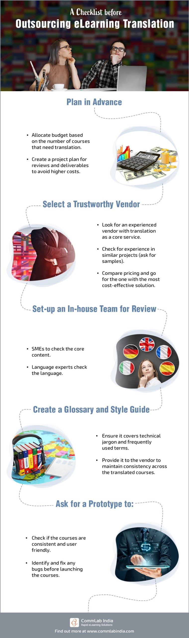 eLearning Translation: A 5-Point Checklist for Outsourcing