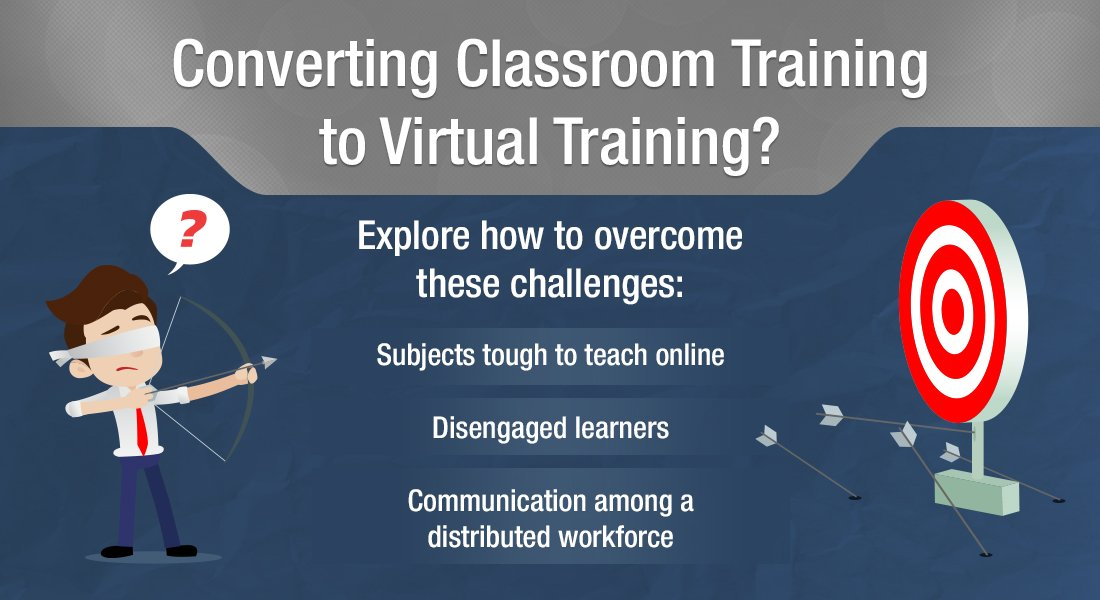 Top 3 Challenges When Moving from Classroom to Virtual Training and their Solutions