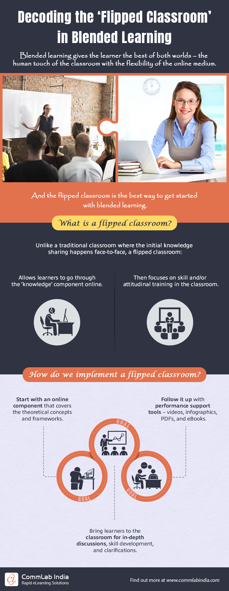 Blended Learning and the Use of a Flipped Classroom Decoded