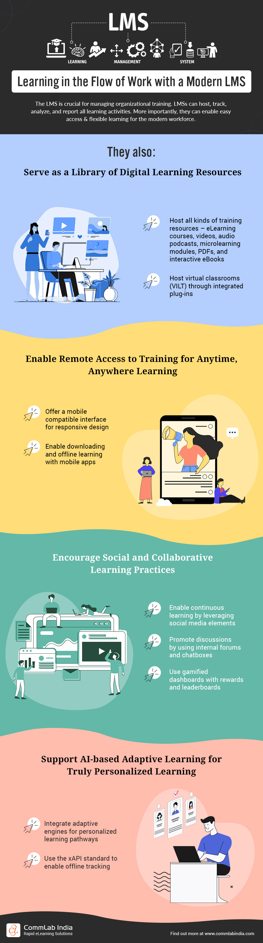 LMS: Easy, Flexible Learning for the Modern Workforce