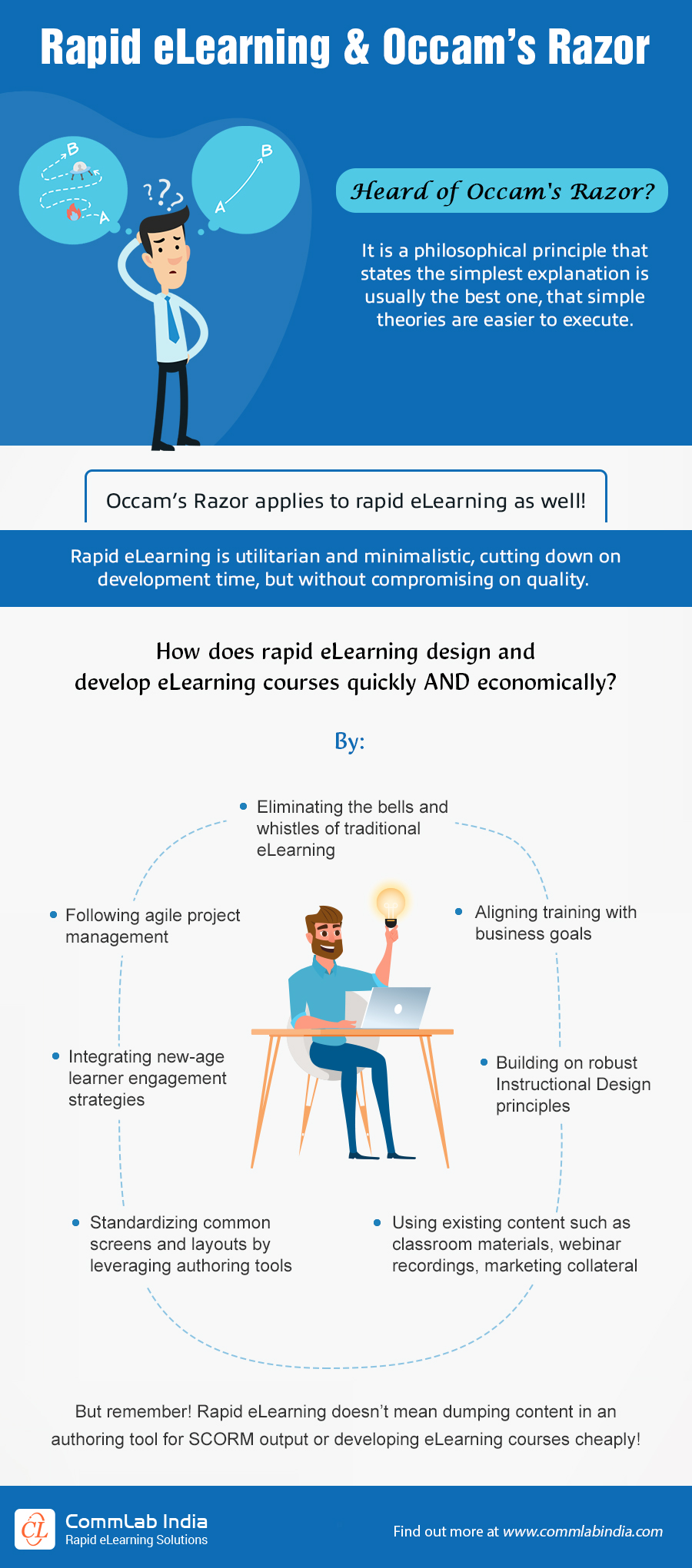 Rapid eLearning and its Link to the Principle of Occam's Razor