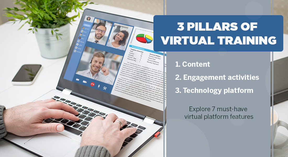 Virtual Training Platforms: Essential Features for Engaging VILT Sessions
