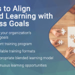 Blended Learning: How to Successfully Align it with your Business Goals