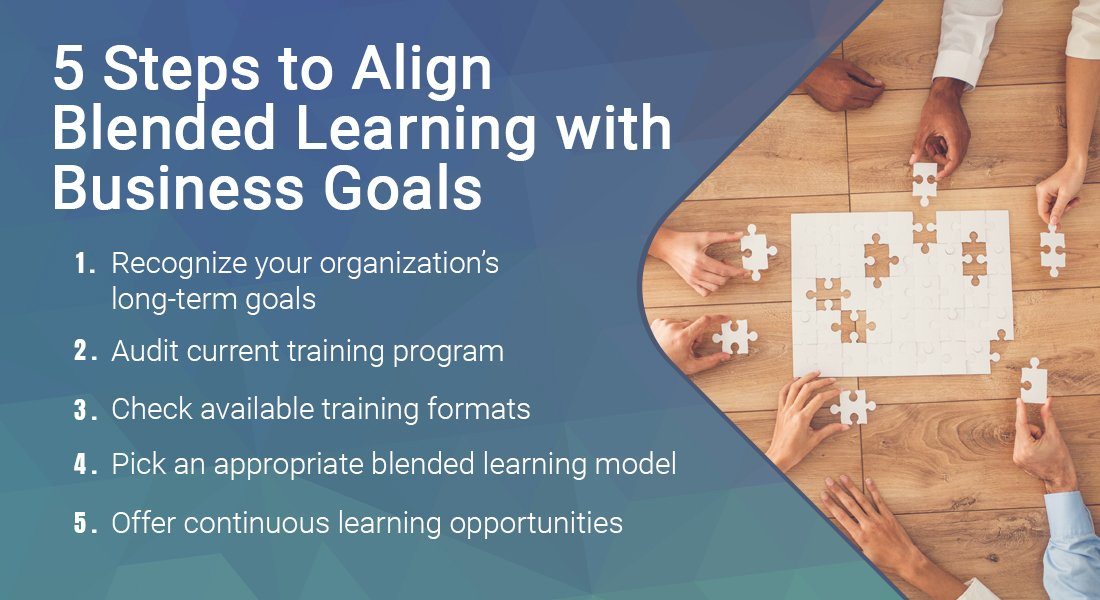Align Your Blended Learning Strategy with Your Business Goals