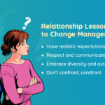 Change Management in Organizations Linked to Lessons Learned from Relationships