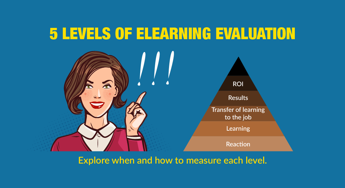 The 5 Levels of Evaluation of Your eLearning Program [Infographic]