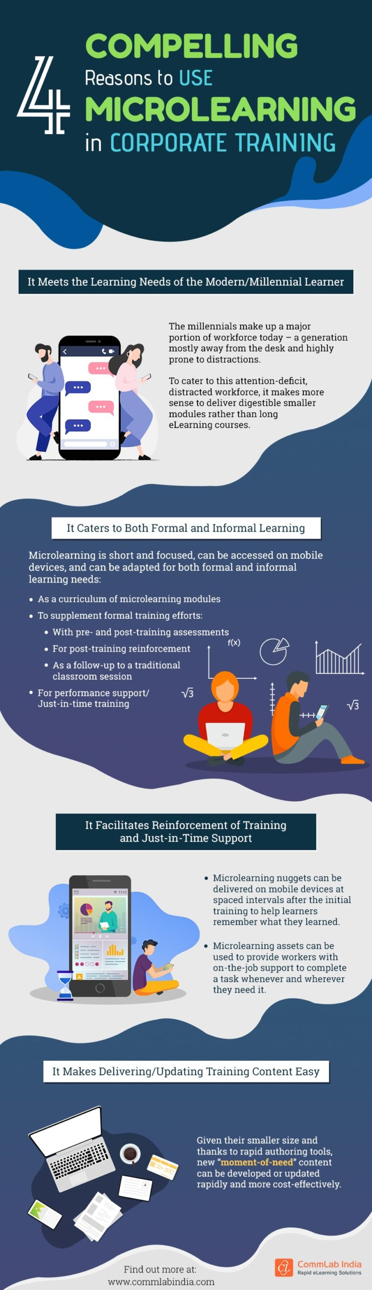 Microlearning in Corporate Training: Why Use It?