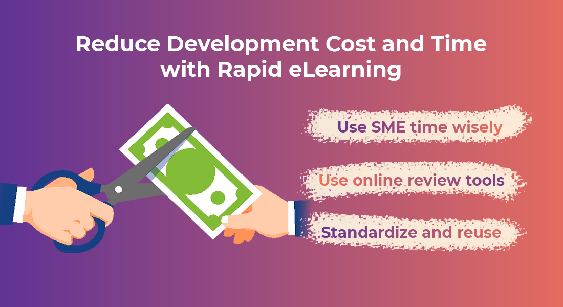 Looking to Reduce eLearning Development Cost and Time? Try Rapid eLearning!