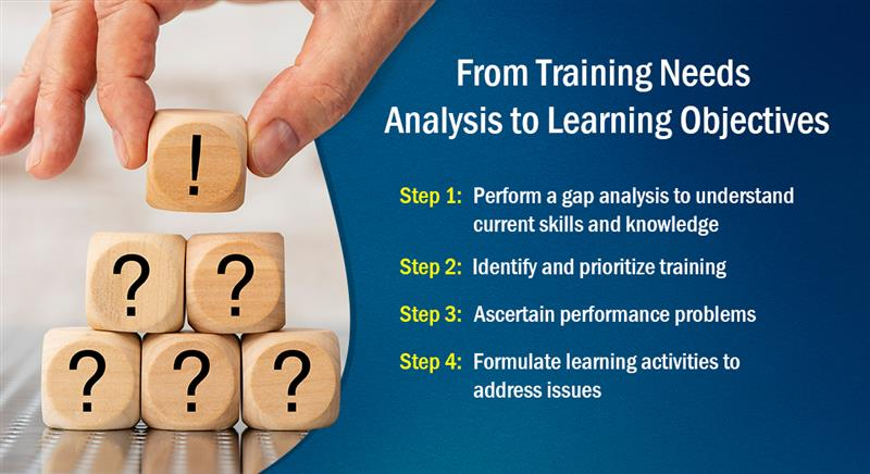 Training Needs Analysis: The Secret to Framing Learning Objectives