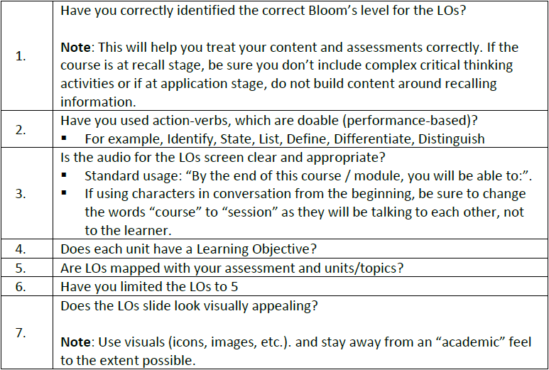 Hover Text: Quality Checklist for Learning Objectives