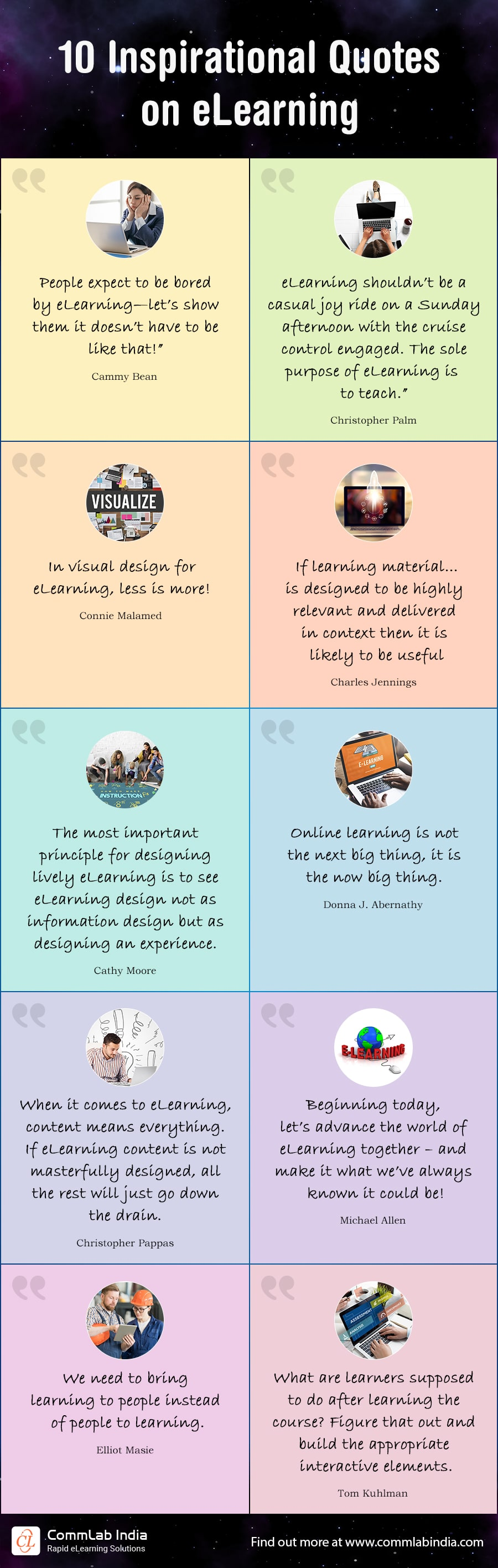 eLearning Quotes: Our Top 10 All-Time Favorites