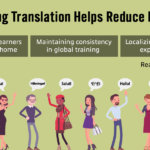 eLearning Translation and How It Helps Lessen Learner Isolation