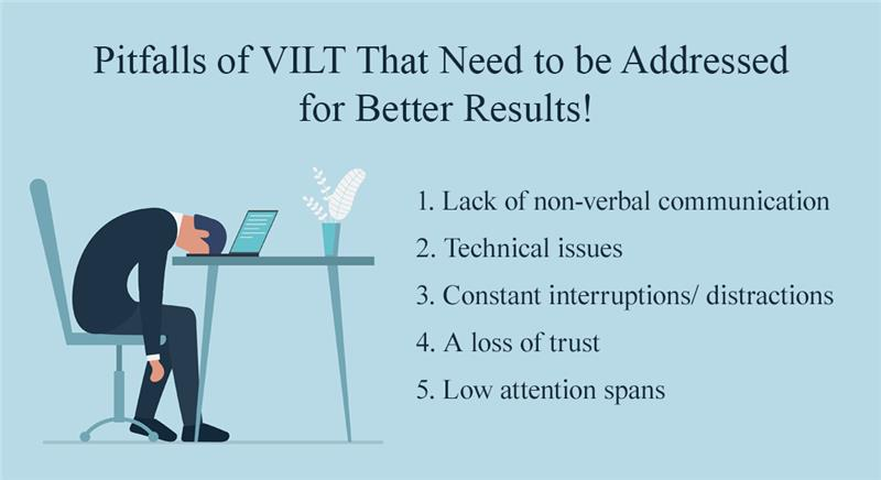VILT: Pitfalls and Solutions to Overcome Them