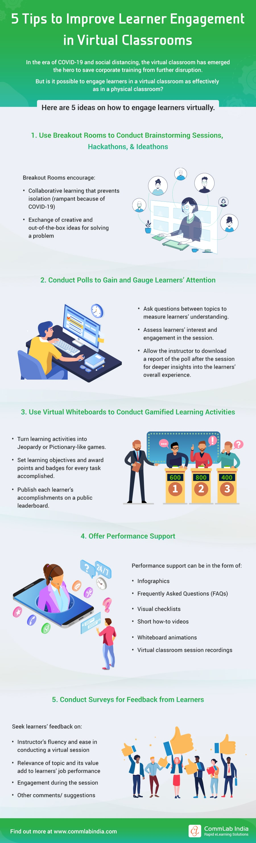 Virtual Classroom: 5 Ways to Improve Learner Engagement