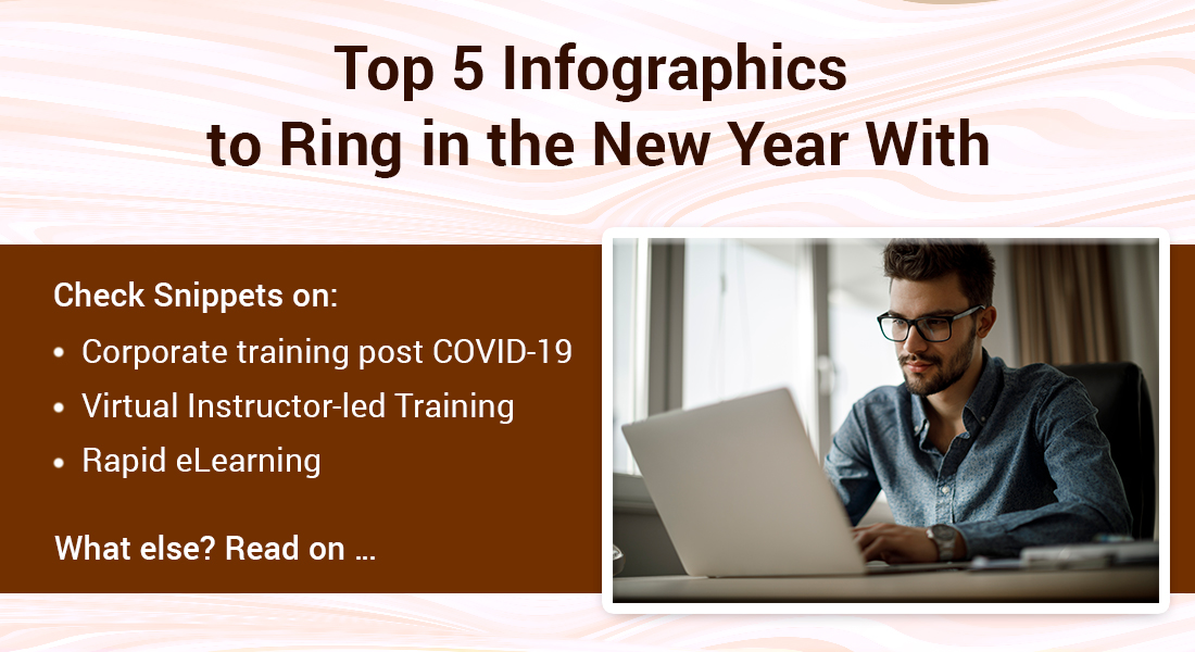 Top 5 eLearning Infographics for 2021