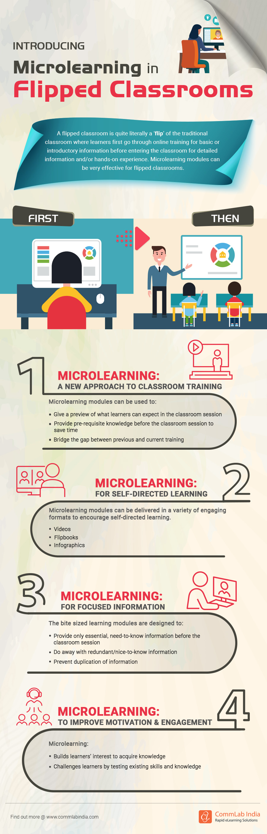 Microlearning Modules to Enrich Your Flipped Classroom Sessions