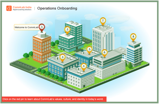 An Example of eLearning Course with LEAD Approach