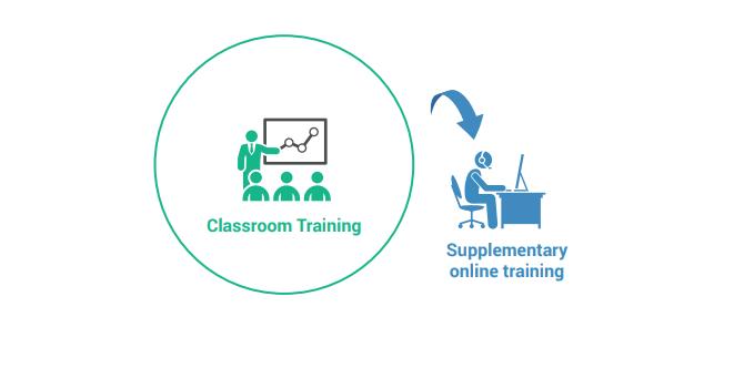 À-La-Carte-Blended-Learning-Model