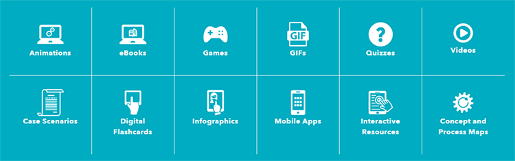 Microlearning Formats