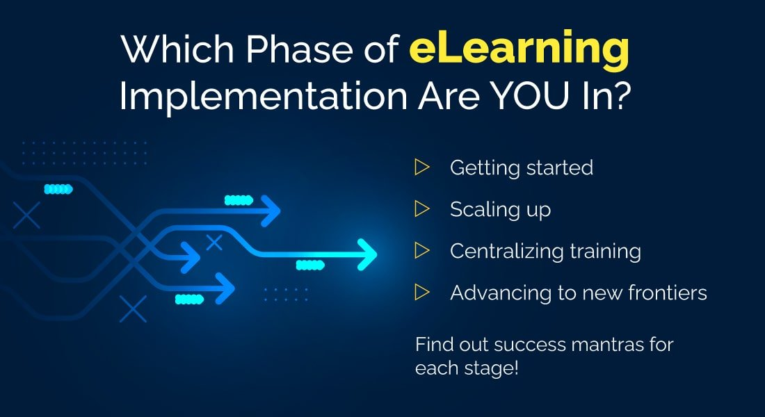 eLearning Implementation – Explore the Phases