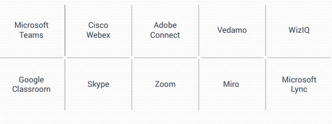 technological platforms